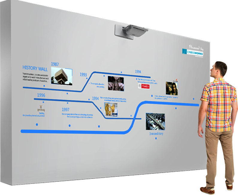 INTERACTIVETOUCH WALL